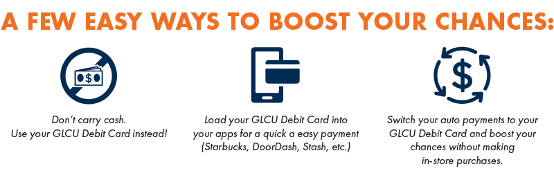 A FEW EASY WAYS TO BOOST YOUR CHANCES: 1. Don't carry cash. Use your GLCU Debit Card instead! 2. Load your GLCU Debit Card into your apps for a quick a easy payment (Starbucks, DoorDash, Stash, etc.) 3. Switch your auto payments to your GLCU Debit Card and boost your chances without making  in-store purchases.